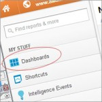 Improve Data Collaboration with Google Analytics Shared Dashboards