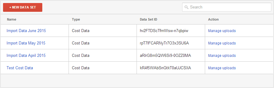 You can upload data from nearly any source into Analytics.