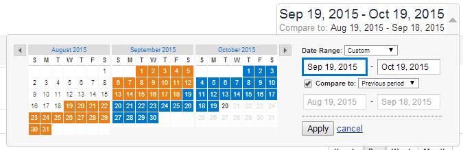 Date Comparison Range
