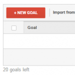 Google Analytics: What Goals Are and Why Should You Use Them