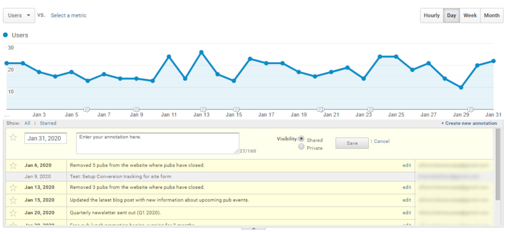 Google Analytics Annotation Entry